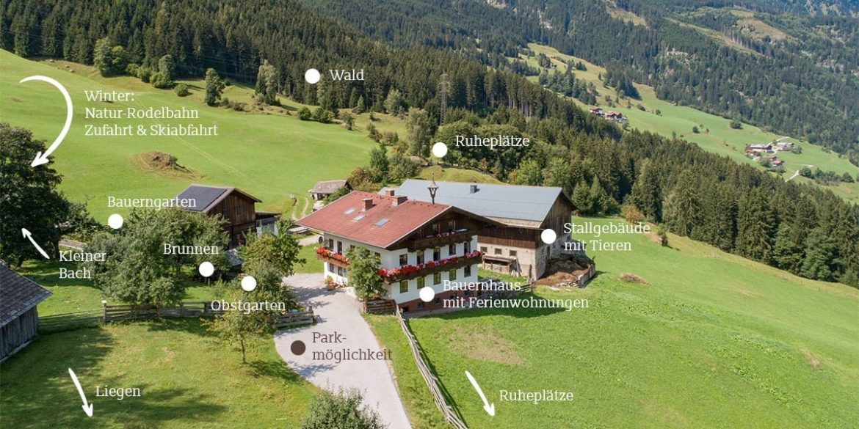 Haus- & Hofplan, Maurachgut